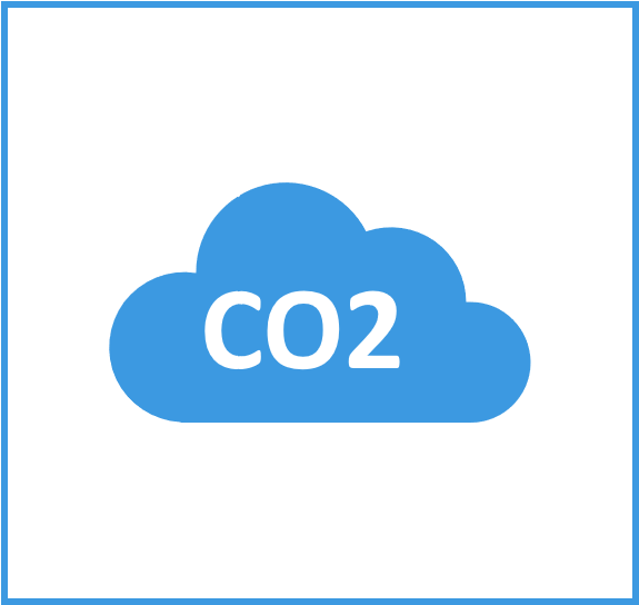 CO2-Gehalt